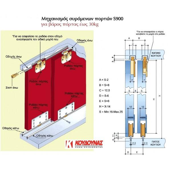 Μηχανισμός ντουλάπας S900
